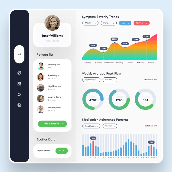 Medable: Clinical Trial Management Software